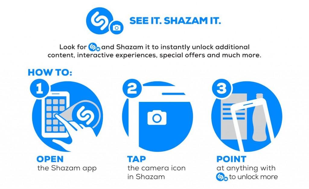 Fonctionnement de la reconnaissance visuelle de Shazam