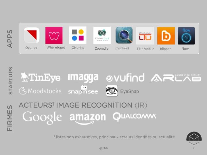 Une liste non exhaustive de l'écosystème des application de reconnaissances visuelles