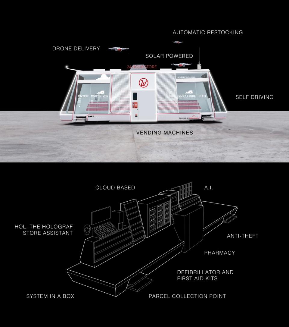 Fonctionnalités et technologies du Wheelys Moby Store